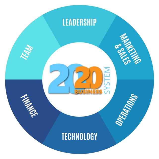2020 Business Core Elements